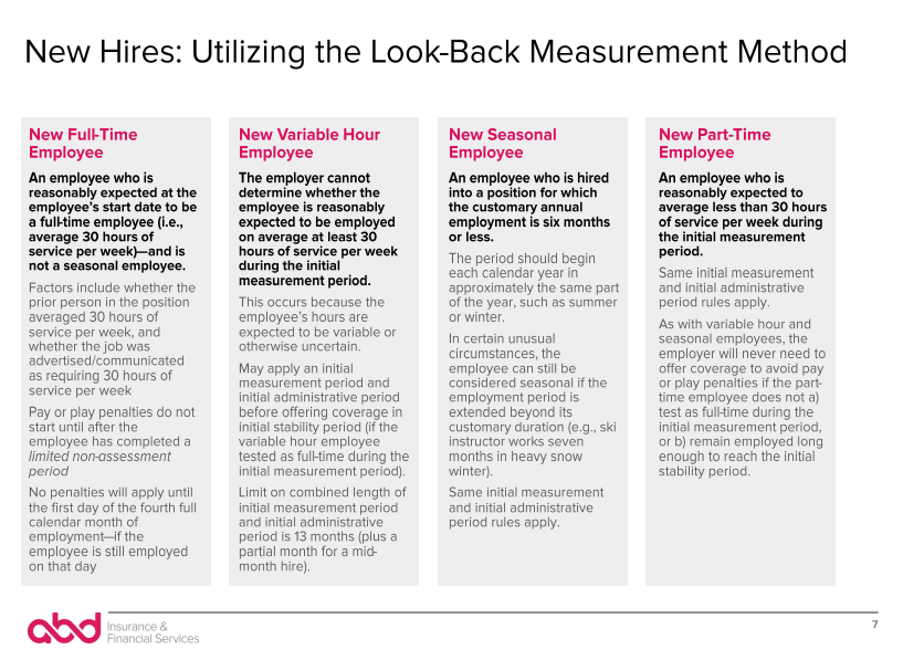 New Hires, Look-Back Measurement Method