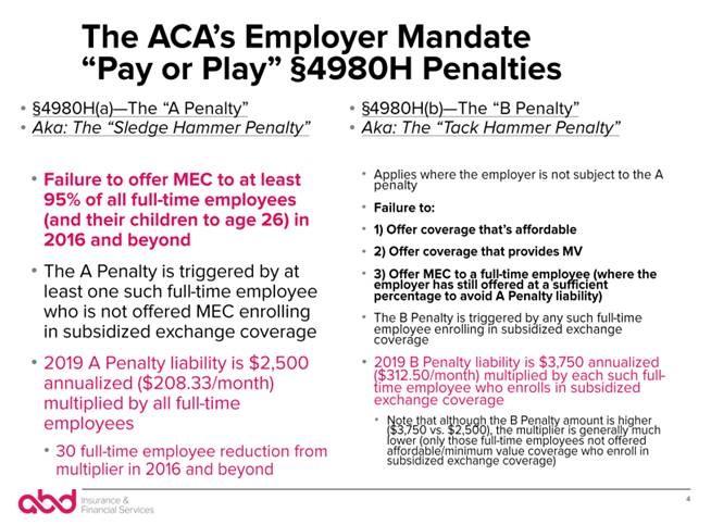 Employer Mandate 4980H Penalties Chart