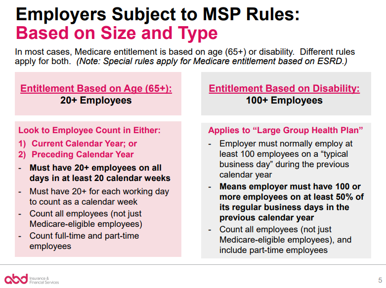 Employers Subject to MSP Rules