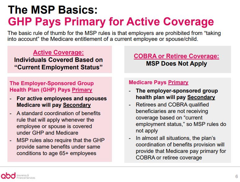 The MSP Basics