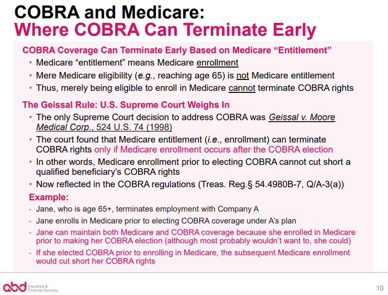 COBRA and Medicare: Early Termination