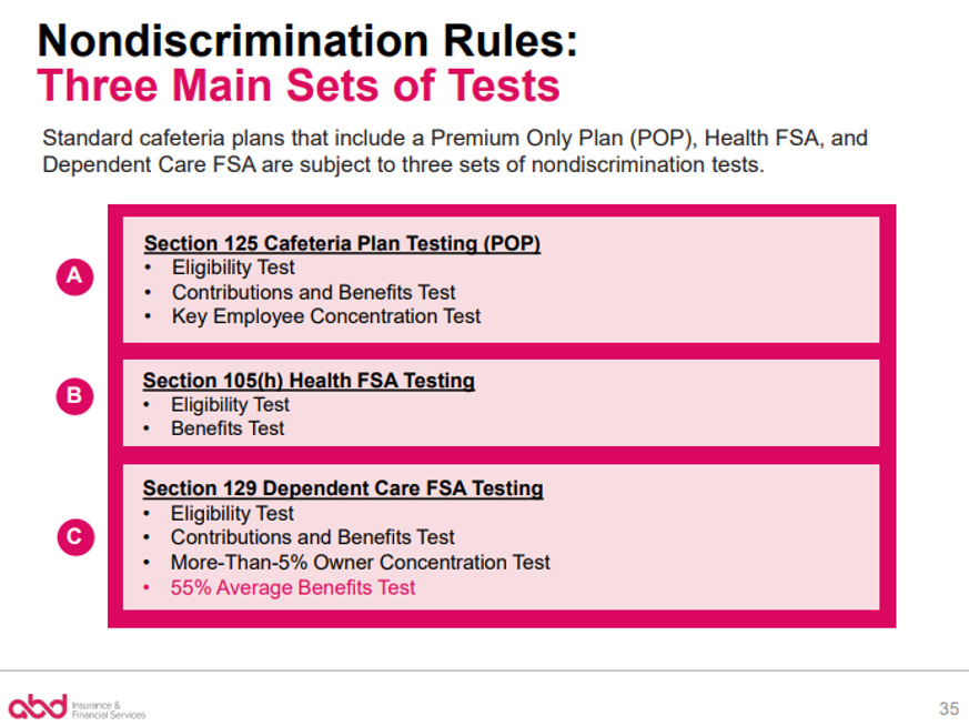 Nondiscrimination Rules: Three Main Sets of Tests